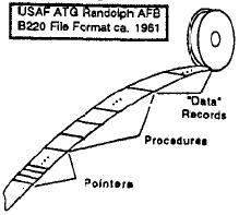 b220 file format